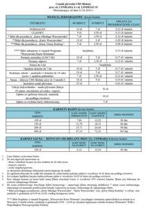 Cennik pływalni przy ul. Lindego 20 obowiązujący od 21 lutego 2019