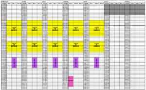 hala sportowa grafik od 5 do 11 sierpnia
