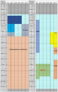 Grafik plywalni przy ul. Lindego od 19 do 20 października 2019