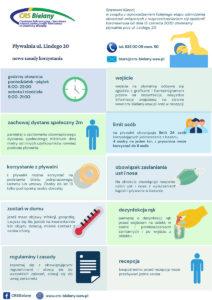 plywalnia lindego infografika zasady