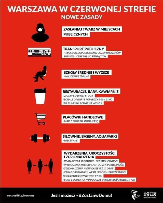 Warszawa w czerwonej strefie - nowe zasady postępowania