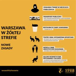 Warszawa w żółtej strefie - nowe zasady